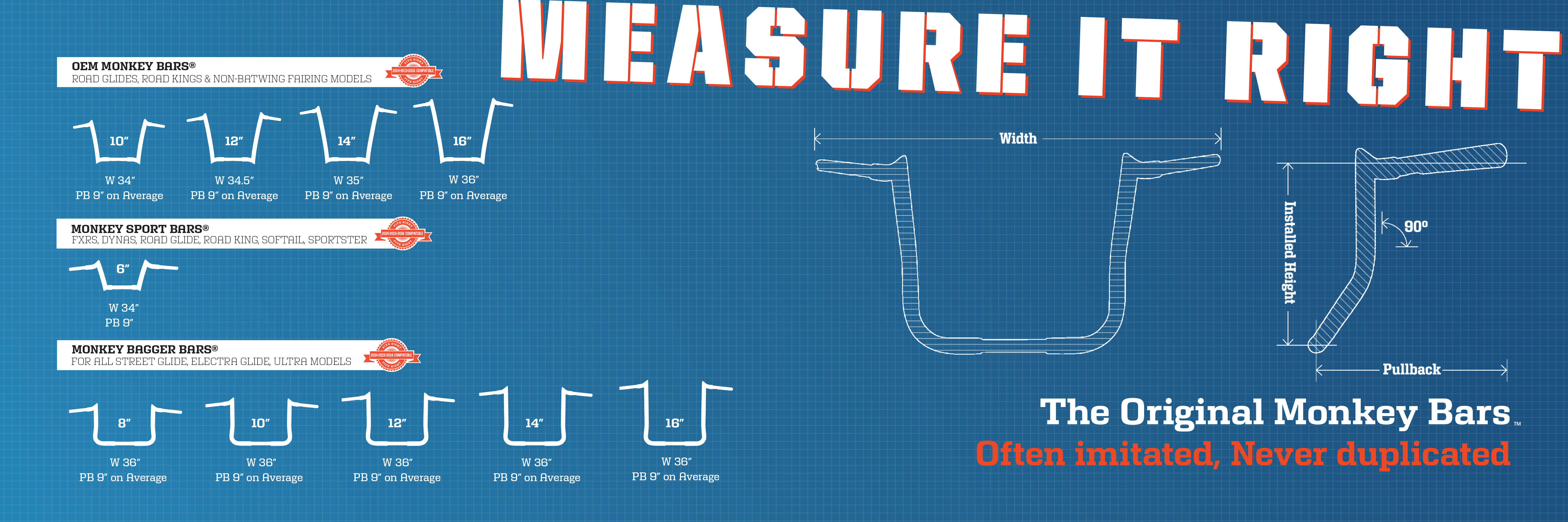 Measure It Right